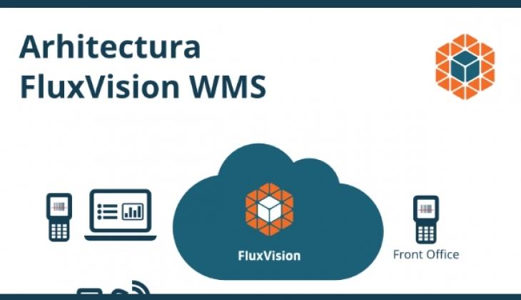 Infografic – Arhitectura FluxVision WMS