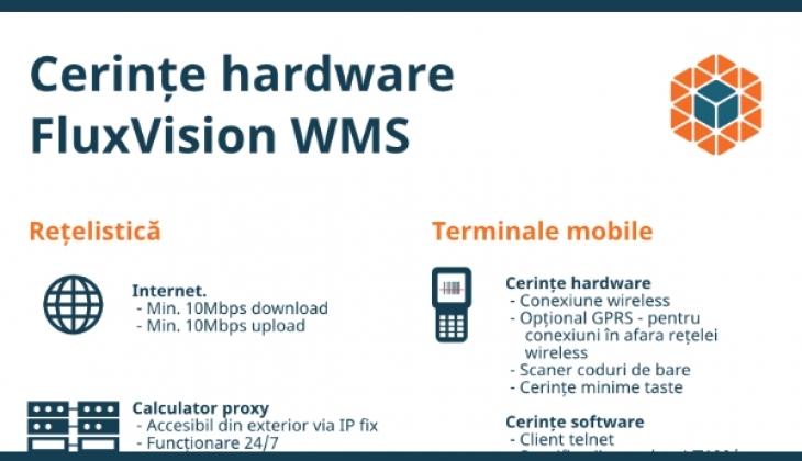 Infografic – Cerințe hardware FluxVision WMS
