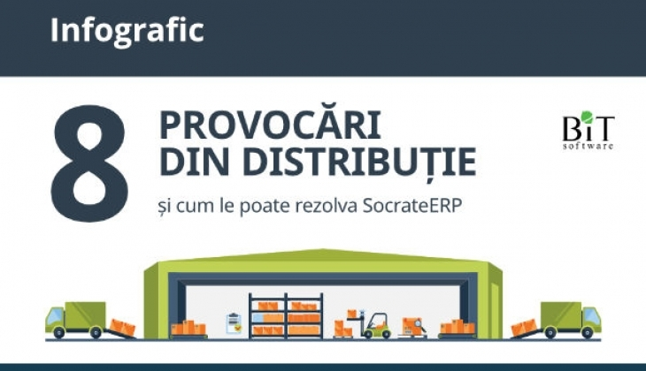Infografic – 8 provocări din distribuție și cum le poate rezolva SocrateERP