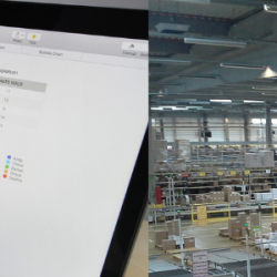 Real-time access to warehouse key performance indicators (KPI)